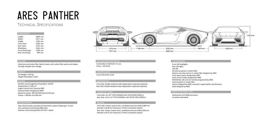 La De Tomaso Pantera rinasce con la Ares Project 1